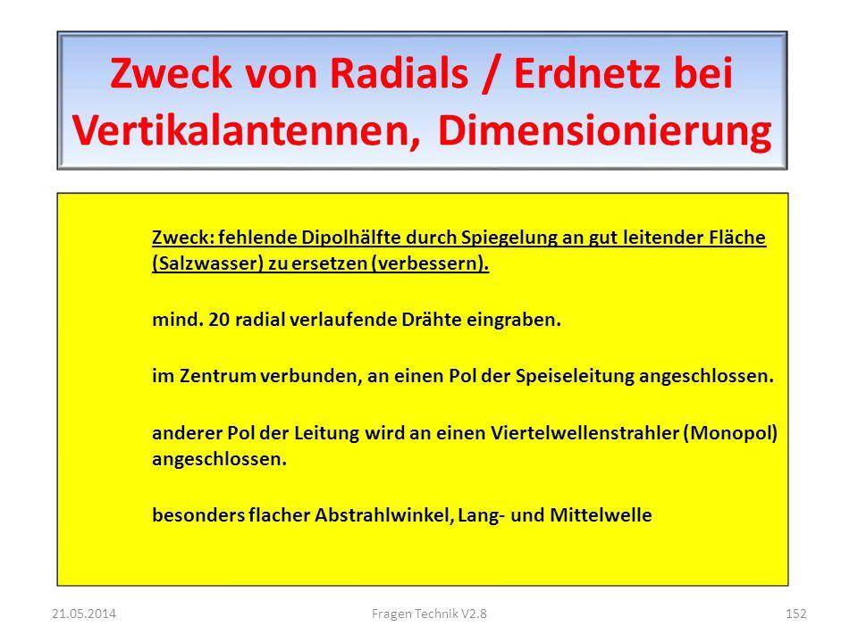 Zweck von Radials / Erdnetz bei Vertikalantennen, Dimensionierung Zweck: fehlende Dipolhälfte durch Spiegelung an gut leitender Fläche (Salzwasser) zu ersetzen (verbessern).