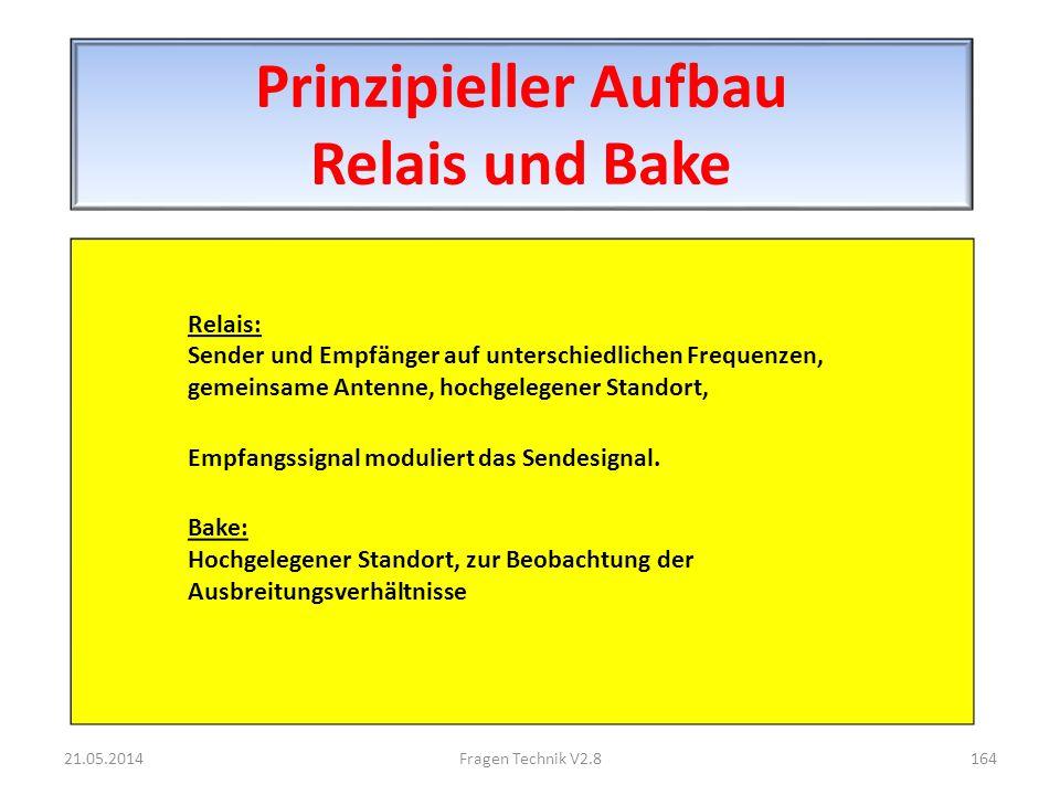 Prinzipieller Aufbau Relais und Bake Relais: Sender und Empfänger auf unterschiedlichen Frequenzen, gemeinsame Antenne, hochgelegener Standort, Empfangssignal moduliert das Sendesignal.