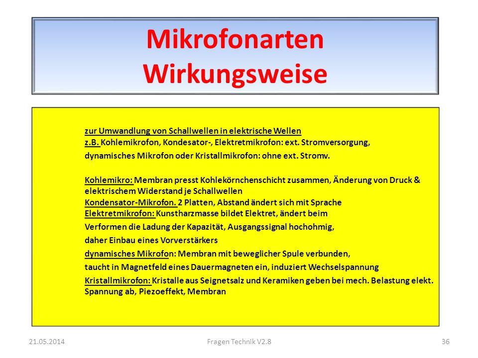 Mikrofonarten Wirkungsweise zur Umwandlung von Schallwellen in elektrische Wellen z.B.