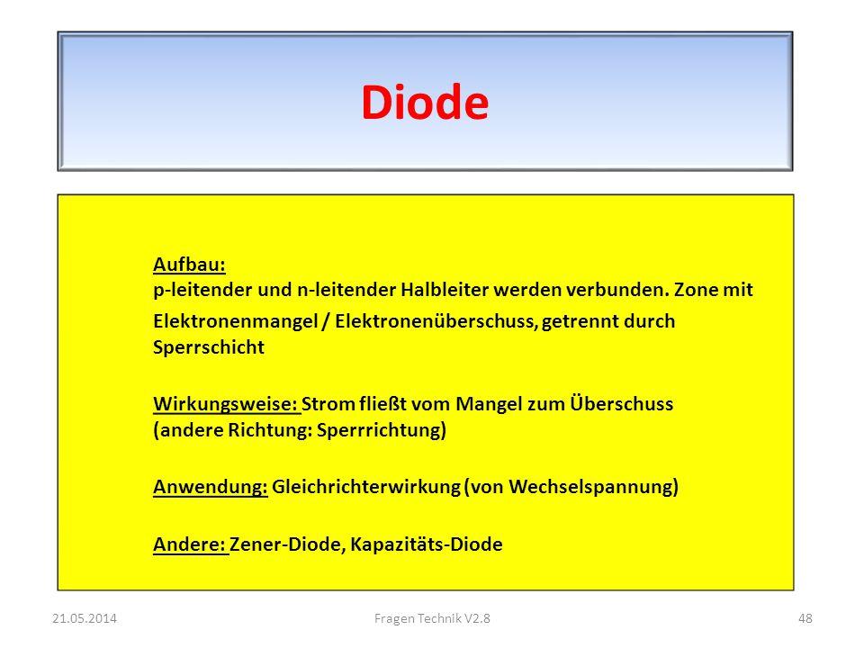 Diode Aufbau: p-leitender und n-leitender Halbleiter werden verbunden.