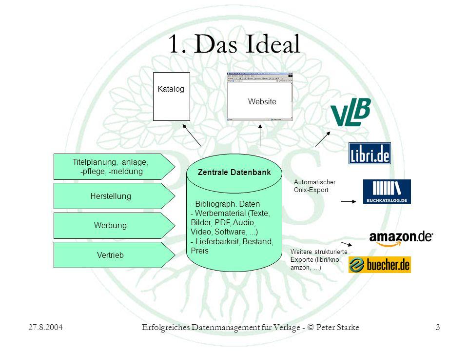 27.8.2004Erfolgreiches Datenmanagement für Verlage - © Peter Starke3 1. Das Ideal Titelplanung, -anlage, -pflege, -meldung - Bibliograph. Daten - Werb