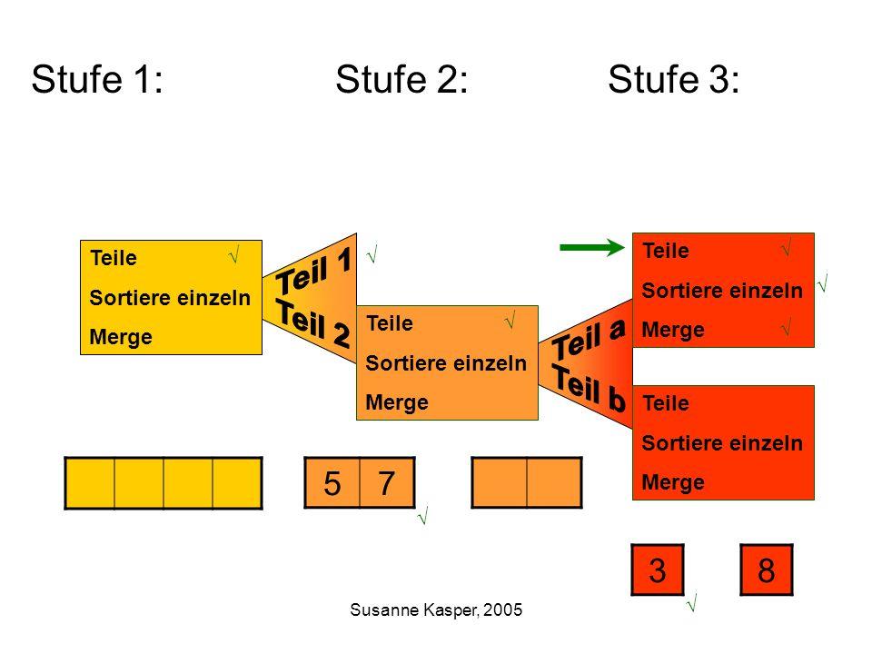 Susanne Kasper, 2005 Stufe 1: Stufe 2: Stufe 3: Teile Sortiere einzeln Merge 57 Teile Sortiere einzeln Merge 38 Teile Sortiere einzeln Merge Teile Sor