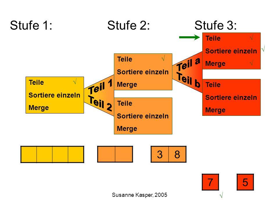 Susanne Kasper, 2005 Teile Sortiere einzeln Merge Teile Sortiere einzeln Merge Stufe 1: Stufe 2: Stufe 3: Teile Sortiere einzeln Merge 38 Teile Sortiere einzeln Merge 75