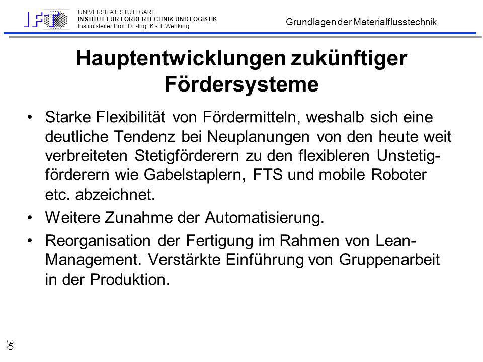 UNIVERSITÄT STUTTGART INSTITUT FÜR FÖRDERTECHNIK UND LOGISTIK Institutsleiter Prof.