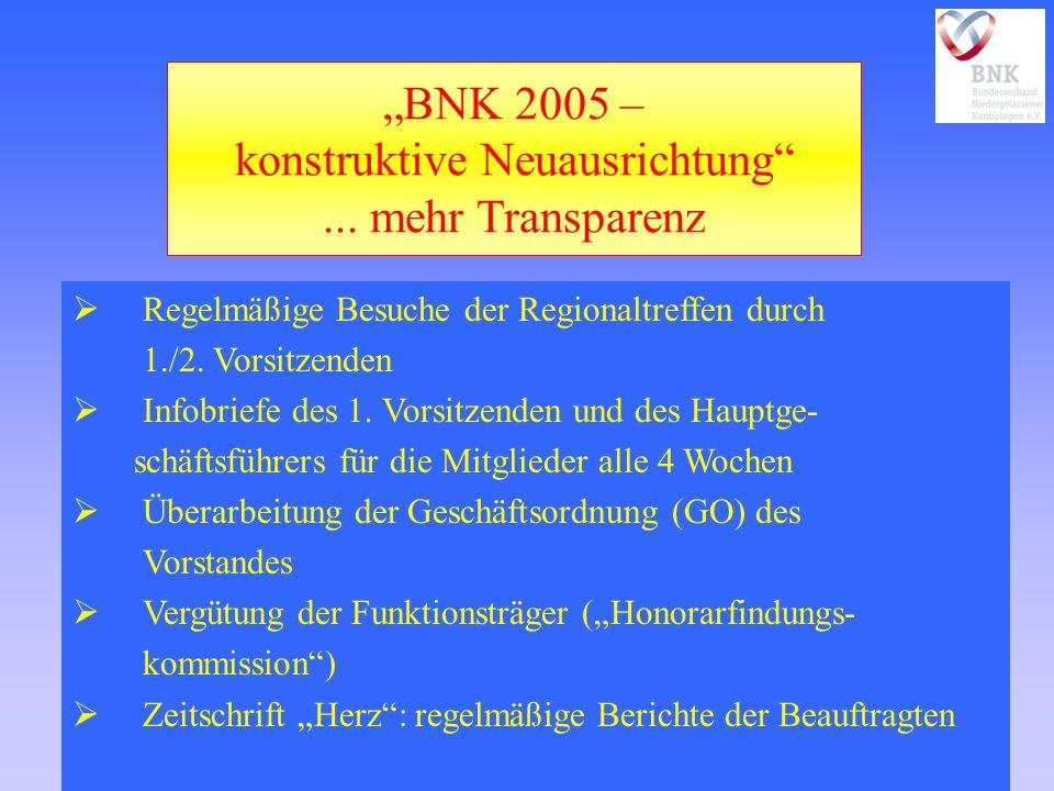 BNK 2005 – konstruktive Neuausrichtung... mehr Transparenz Regelmäßige Besuche der Regionaltreffen durch 1./2. Vorsitzenden Infobriefe des 1. Vorsitze
