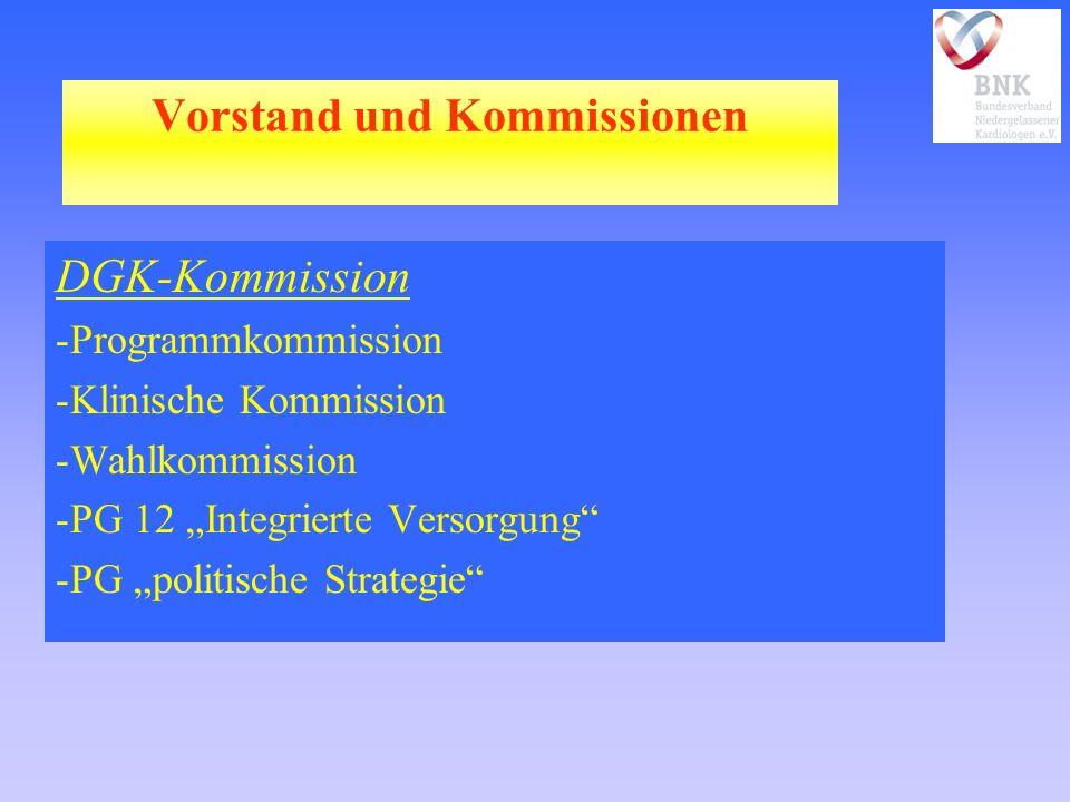 Vorstand und Kommissionen DGK-Kommission -Programmkommission -Klinische Kommission -Wahlkommission -PG 12 Integrierte Versorgung -PG politische Strategie