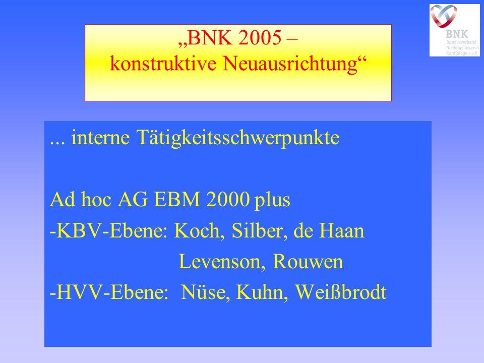BNK 2005 – konstruktive Neuausrichtung... interne Tätigkeitsschwerpunkte Ad hoc AG EBM 2000 plus -KBV-Ebene: Koch, Silber, de Haan Levenson, Rouwen -H