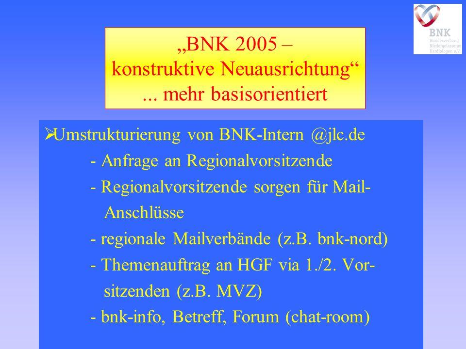 BNK 2005 – konstruktive Neuausrichtung... mehr basisorientiert Umstrukturierung von BNK-Intern @jlc.de - Anfrage an Regionalvorsitzende - Regionalvors