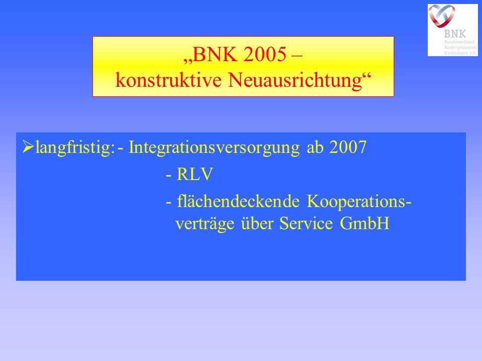 BNK 2005 – konstruktive Neuausrichtung langfristig:- Integrationsversorgung ab 2007 - RLV - flächendeckende Kooperations- verträge über Service GmbH