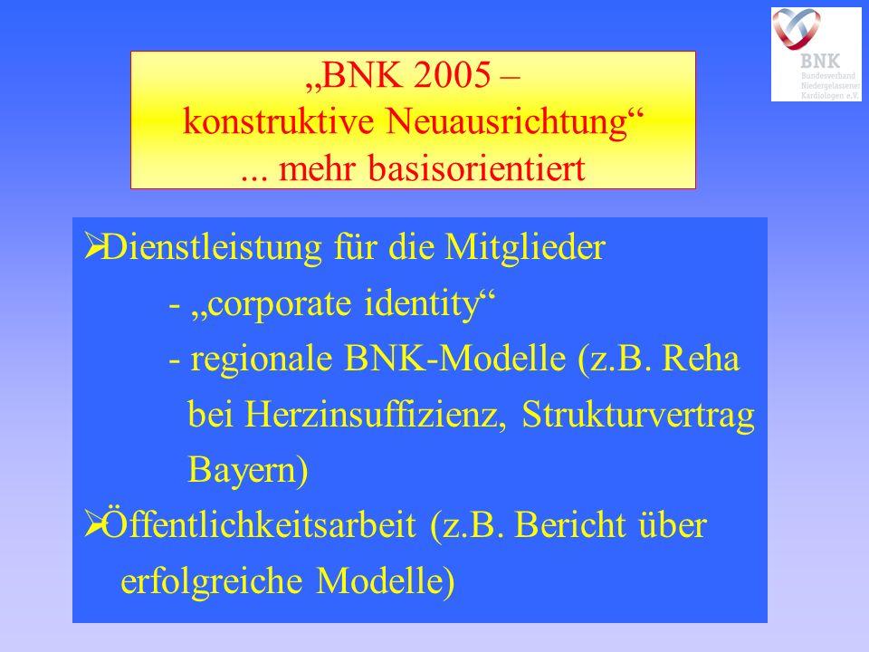 BNK 2005 – konstruktive Neuausrichtung... mehr basisorientiert Dienstleistung für die Mitglieder - corporate identity - regionale BNK-Modelle (z.B. Re