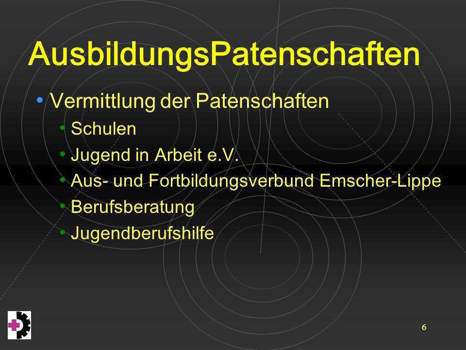 AusbildungsPatenschaften 6 Vermittlung der Patenschaften Schulen Jugend in Arbeit e.V. Aus- und Fortbildungsverbund Emscher-Lippe Berufsberatung Jugen