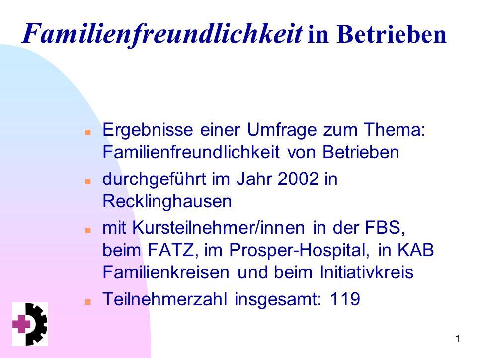 Familienfreundlichkeit in Betrieben 1 n Ergebnisse einer Umfrage zum Thema: Familienfreundlichkeit von Betrieben n durchgeführt im Jahr 2002 in Recklinghausen n mit Kursteilnehmer/innen in der FBS, beim FATZ, im Prosper-Hospital, in KAB Familienkreisen und beim Initiativkreis n Teilnehmerzahl insgesamt: 119