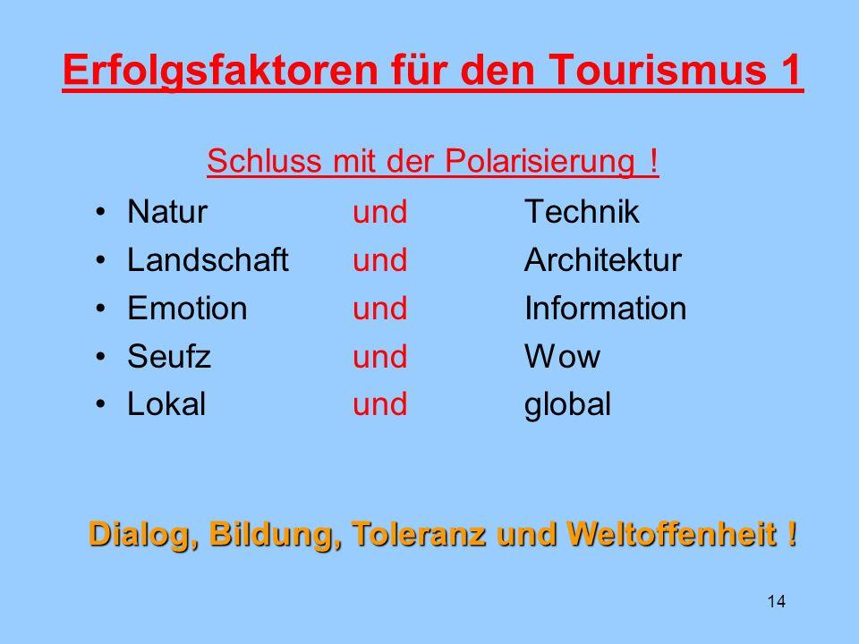14 Erfolgsfaktoren für den Tourismus 1 Schluss mit der Polarisierung .