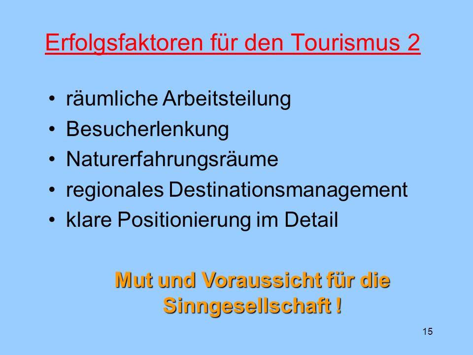 15 Erfolgsfaktoren für den Tourismus 2 räumliche Arbeitsteilung Besucherlenkung Naturerfahrungsräume regionales Destinationsmanagement klare Positionierung im Detail Mut und Voraussicht für die Sinngesellschaft !