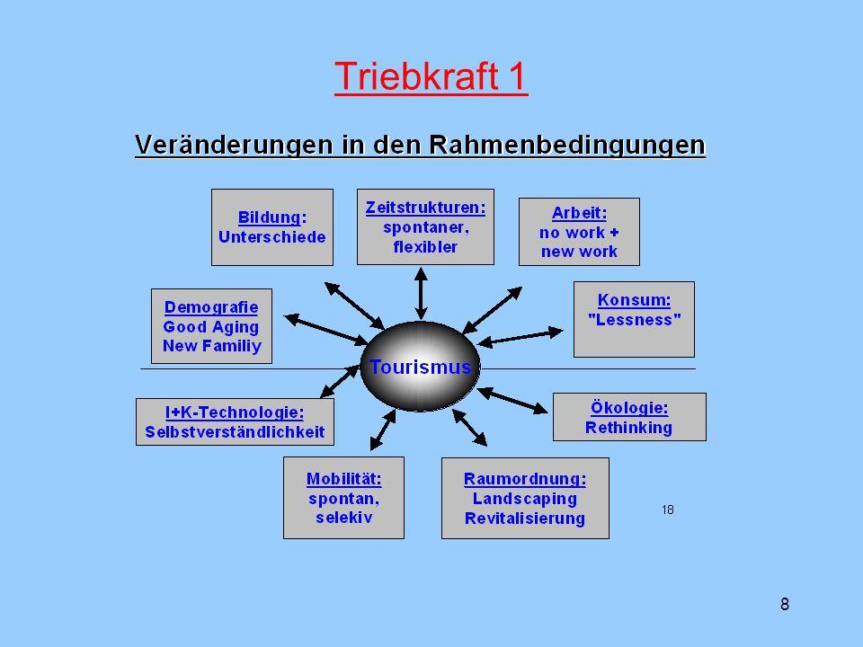 8 Triebkraft 1