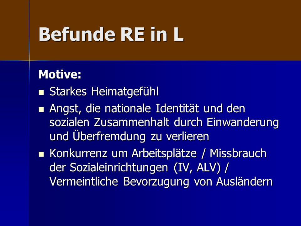 Befunde RE in L Motive: Starkes Heimatgefühl Starkes Heimatgefühl Angst, die nationale Identität und den sozialen Zusammenhalt durch Einwanderung und