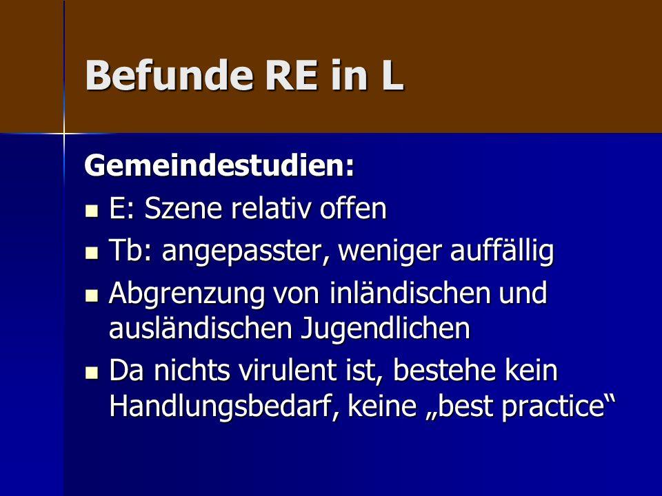 Befunde RE in L Gemeindestudien: E: Szene relativ offen E: Szene relativ offen Tb: angepasster, weniger auffällig Tb: angepasster, weniger auffällig A