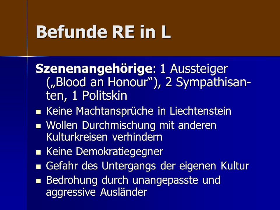 Befunde RE in L Szenenangehörige: 1 Aussteiger (Blood an Honour), 2 Sympathisan- ten, 1 Politskin Keine Machtansprüche in Liechtenstein Keine Machtans