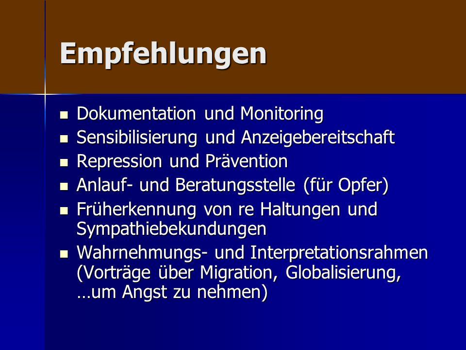 Empfehlungen Dokumentation und Monitoring Dokumentation und Monitoring Sensibilisierung und Anzeigebereitschaft Sensibilisierung und Anzeigebereitscha