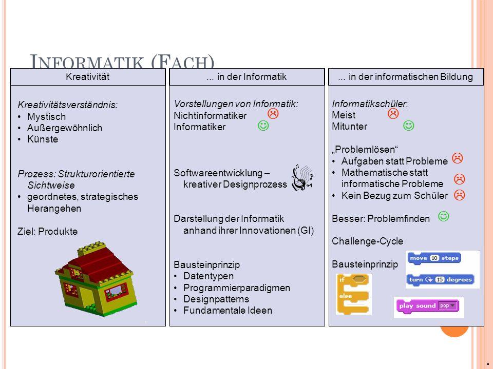 I NFORMATIK (F ACH ) Kreativität... in der informatischen Bildung... in der Informatik Kreativitätsverständnis: Mystisch Außergewöhnlich Künste Prozes