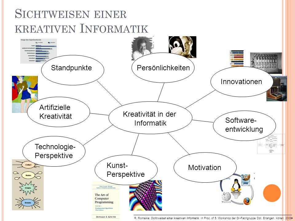 S ICHTWEISEN EINER KREATIVEN I NFORMATIK StandpunktePersönlichkeiten Innovationen Software- entwicklung Motivation Kunst- Perspektive Artifizielle Kre