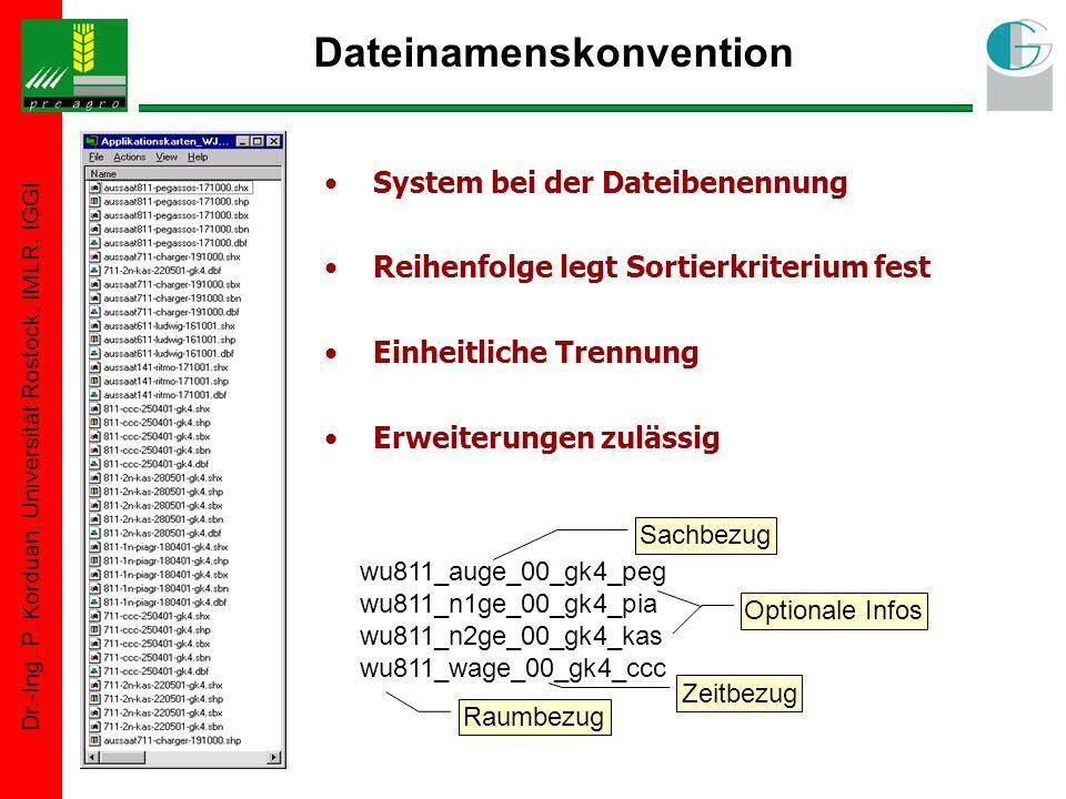 Dr.-Ing. P. Korduan, Universität Rostock, IMLR, IGGI Dateinamenskonvention wu811_auge_00_gk4_peg wu811_n1ge_00_gk4_pia wu811_n2ge_00_gk4_kas wu811_wag