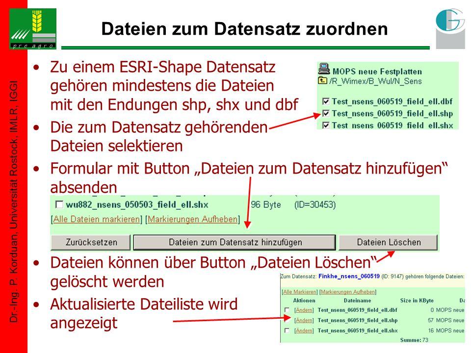 Dr.-Ing. P. Korduan, Universität Rostock, IMLR, IGGI Dateien zum Datensatz zuordnen Zu einem ESRI-Shape Datensatz gehören mindestens die Dateien mit d