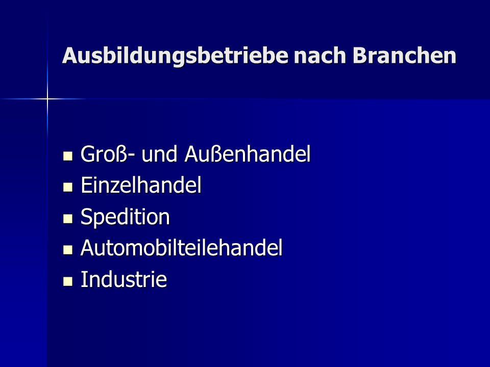 Ausbildungsbetriebe nach Branchen Groß- und Außenhandel Groß- und Außenhandel Einzelhandel Einzelhandel Spedition Spedition Automobilteilehandel Autom