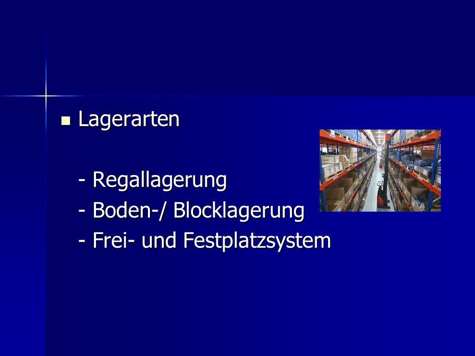Lagerarten Lagerarten - Regallagerung - Boden-/ Blocklagerung - Frei- und Festplatzsystem