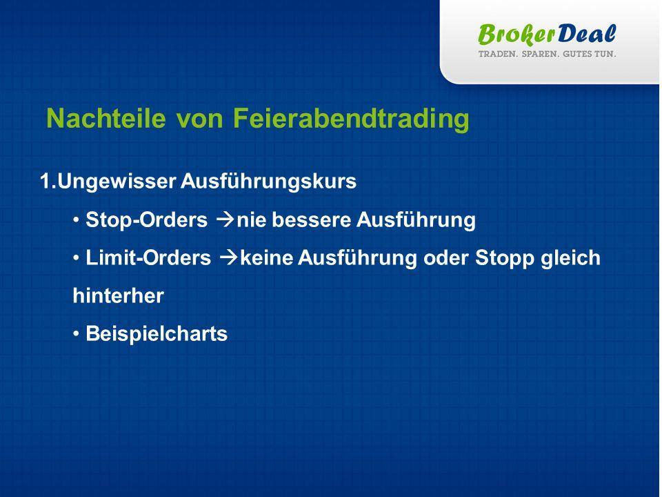 1.Ungewisser Ausführungskurs Stop-Orders nie bessere Ausführung Limit-Orders keine Ausführung oder Stopp gleich hinterher Beispielcharts Nachteile von Feierabendtrading