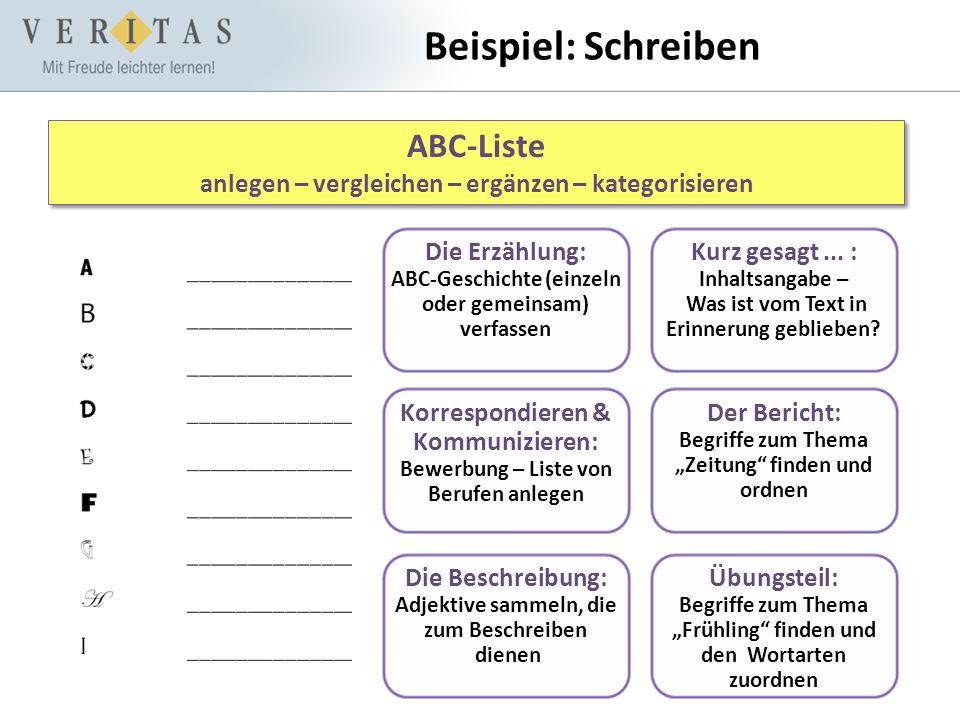 Beispiel: Schreiben ABC-Liste anlegen – vergleichen – ergänzen – kategorisieren Die Erzählung: ABC-Geschichte (einzeln oder gemeinsam) verfassen Kurz