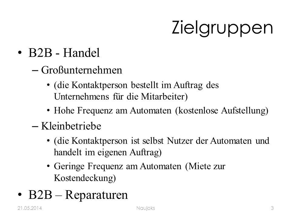 Zielgruppen 21.05.20143Naujoks B2B - Handel –Großunternehmen (die Kontaktperson bestellt im Auftrag des Unternehmens für die Mitarbeiter) Hohe Frequen