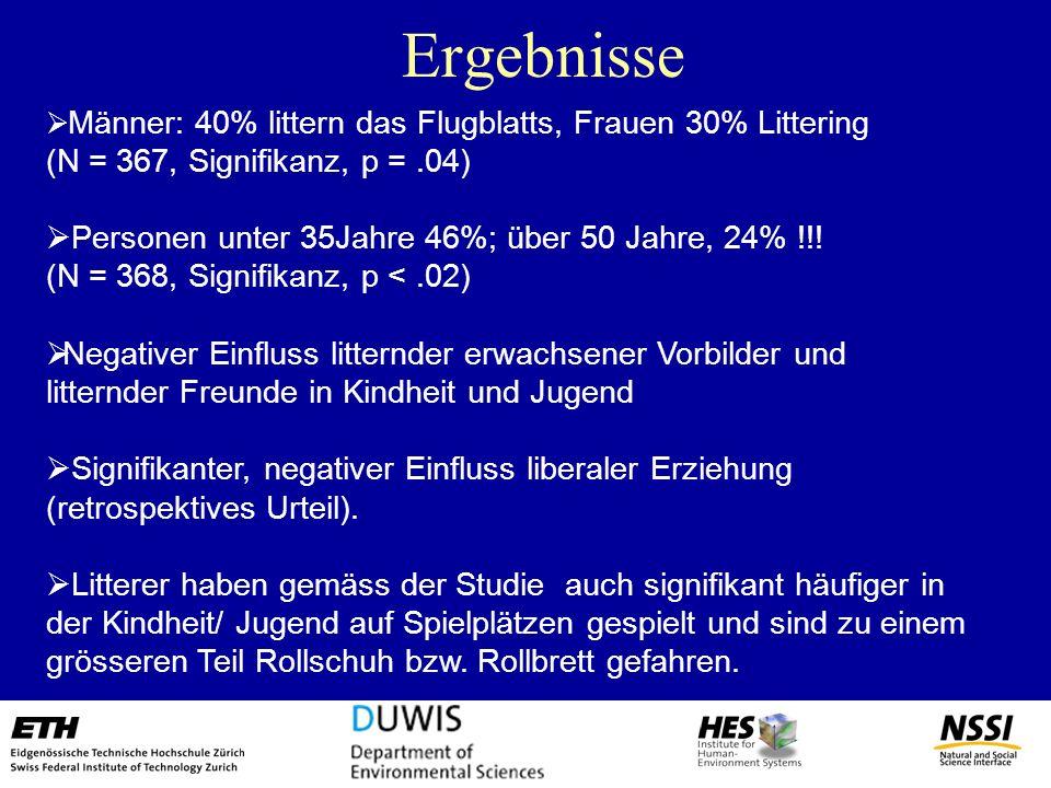 Abfall - Verhalten Studien i.d. Schweiz zum Thema
