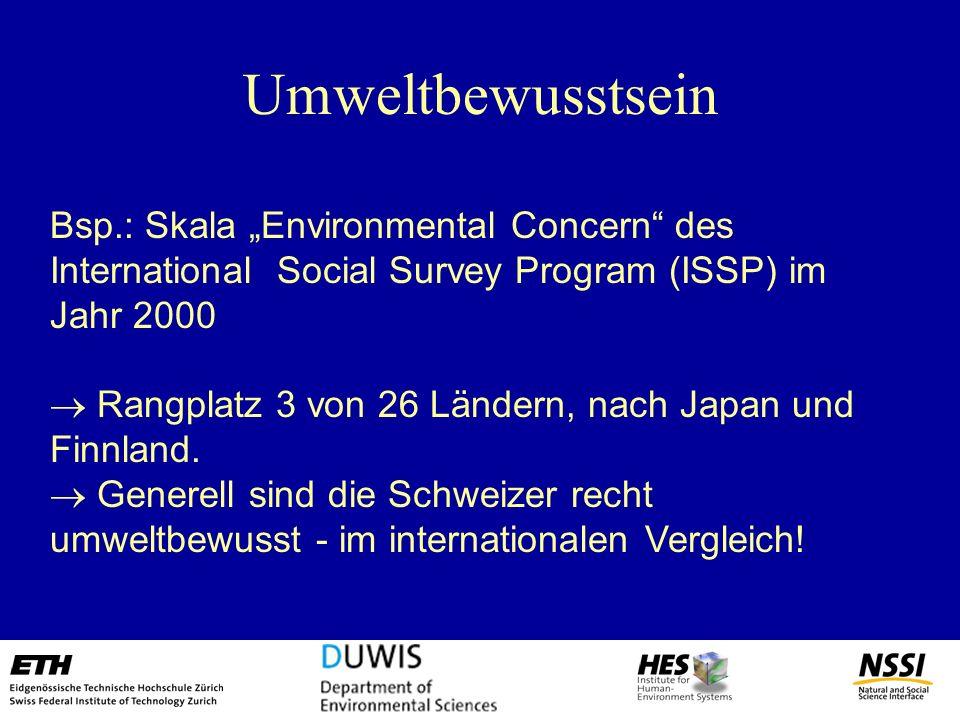 Kultur & Werte in der Schweiz