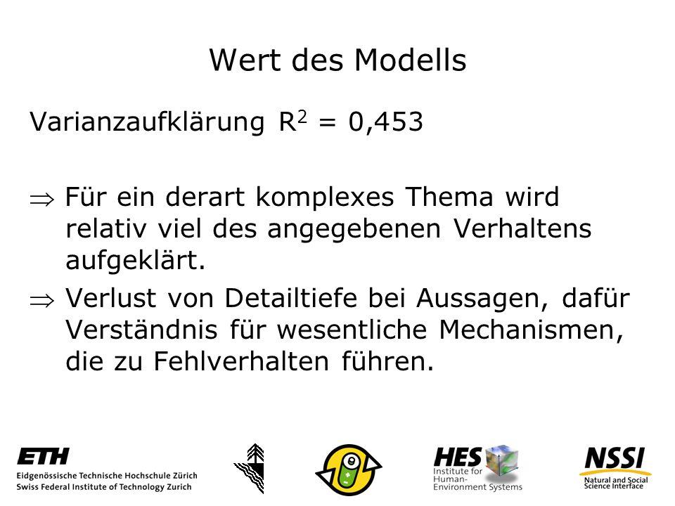 Wert des Modells Varianzaufklärung R 2 = 0,453 Für ein derart komplexes Thema wird relativ viel des angegebenen Verhaltens aufgeklärt.
