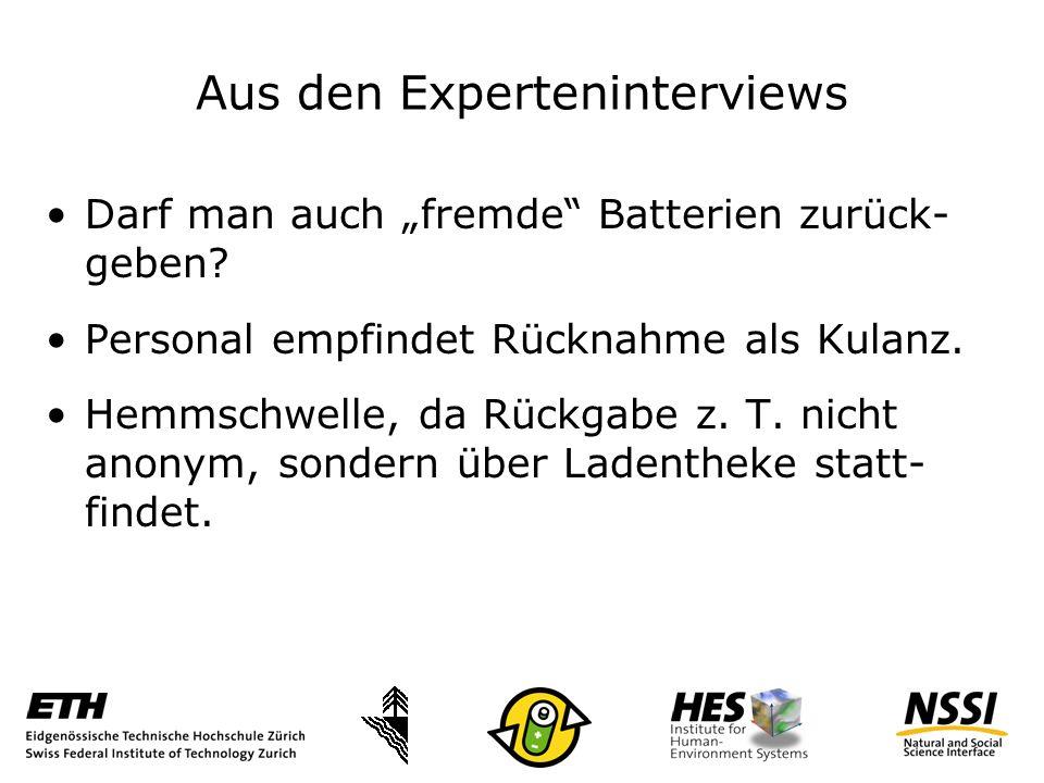 Aus den Experteninterviews Darf man auch fremde Batterien zurück- geben.