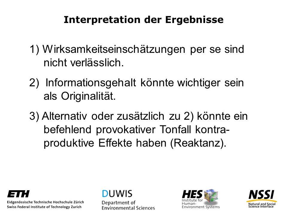 Interpretation der Ergebnisse 1) Wirksamkeitseinschätzungen per se sind nicht verlässlich.