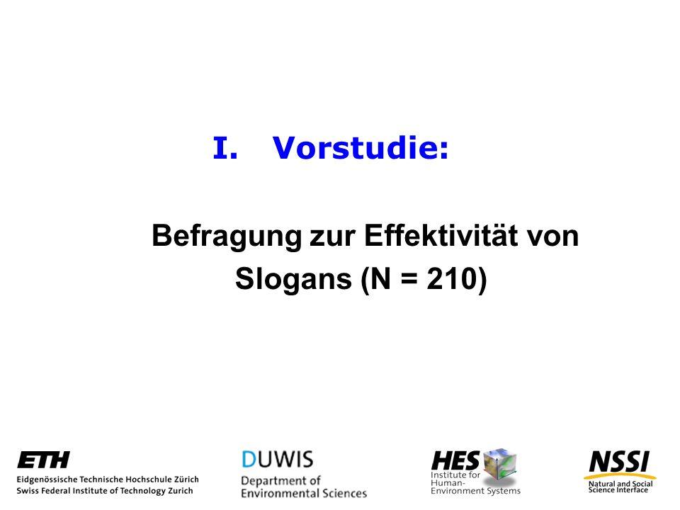 I.Vorstudie: Befragung zur Effektivität von Slogans (N = 210)