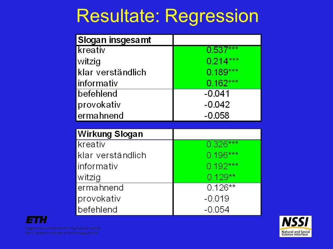 Resultate: Regression