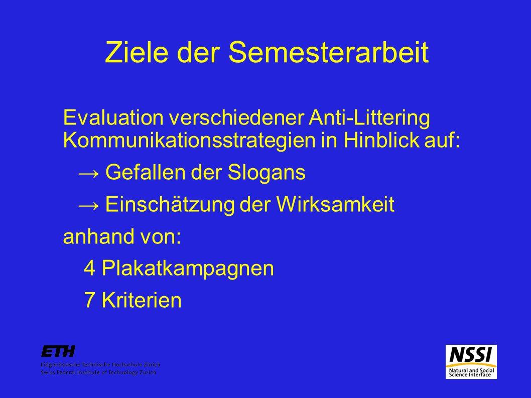 Die vier untersuchten Kampagnen Pusch – Trash ist Kultur Sicherheit und Sauberkeit, Zürich Berlin - Sauberkeitskampagne Boulevard-Kampagne Hamburg