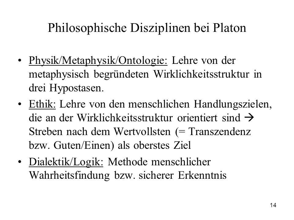 14 Philosophische Disziplinen bei Platon Physik/Metaphysik/Ontologie: Lehre von der metaphysisch begründeten Wirklichkeitsstruktur in drei Hypostasen.