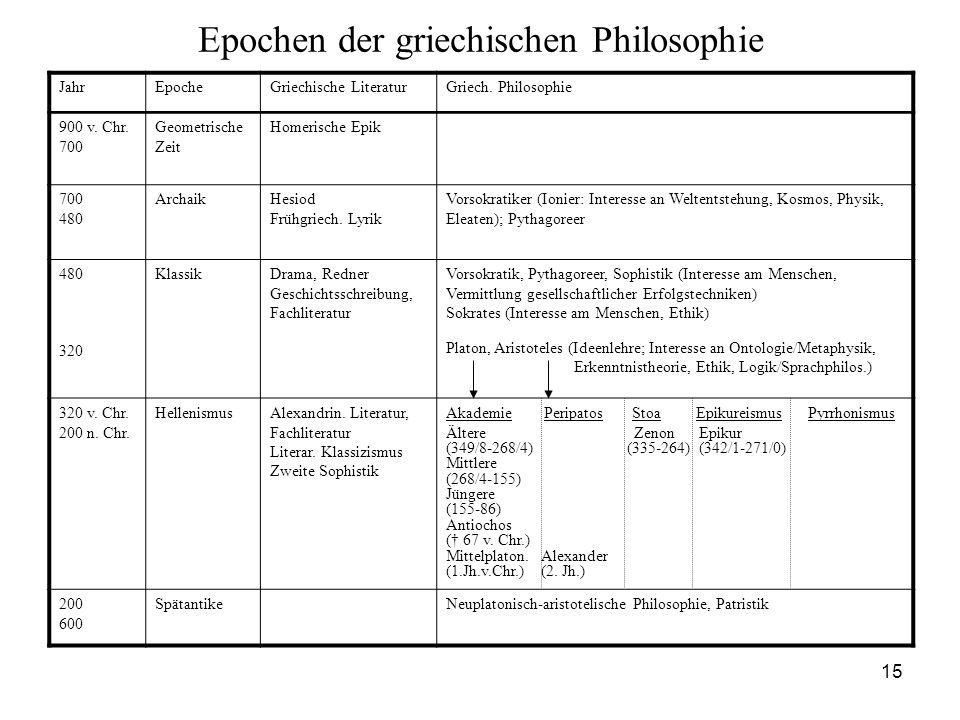 15 Epochen der griechischen Philosophie JahrEpocheGriechische LiteraturGriech. Philosophie 900 v. Chr. 700 Geometrische Zeit Homerische Epik 700 480 A