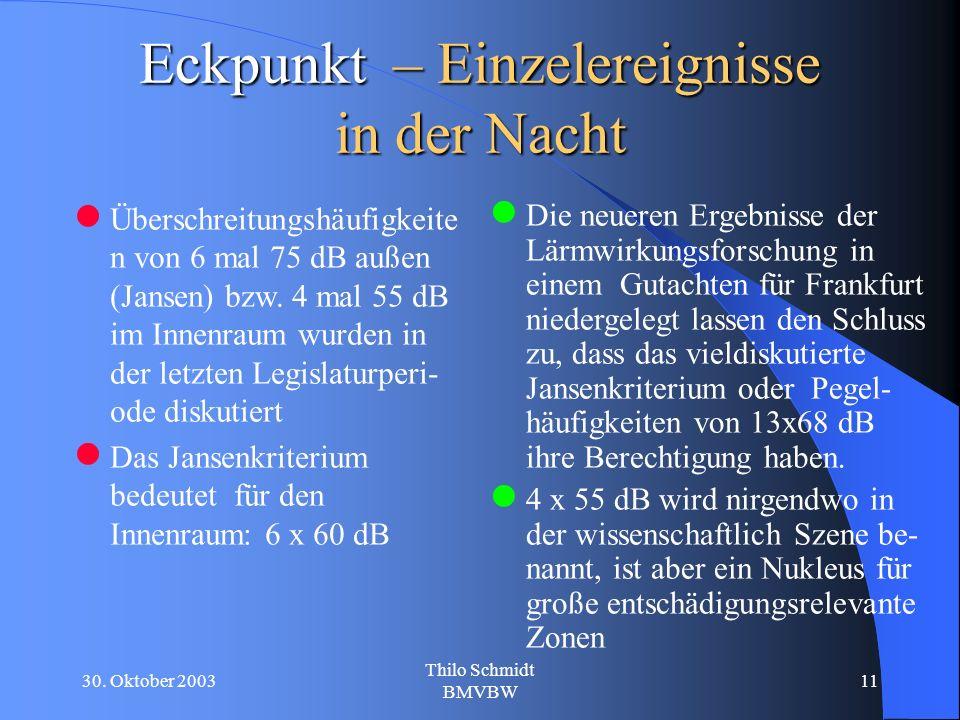 30. Oktober 2003 Thilo Schmidt BMVBW 11 Eckpunkt – Einzelereignisse in der Nacht Überschreitungshäufigkeite n von 6 mal 75 dB außen (Jansen) bzw. 4 ma