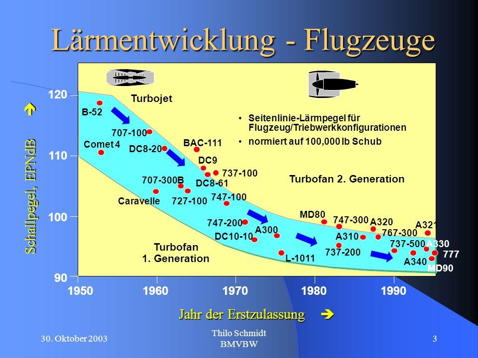 30. Oktober 2003 Thilo Schmidt BMVBW 3 Lärmentwicklung - Flugzeuge Jahr der Erstzulassung Jahr der Erstzulassung 19501960197019801990 707-100 Comet 4