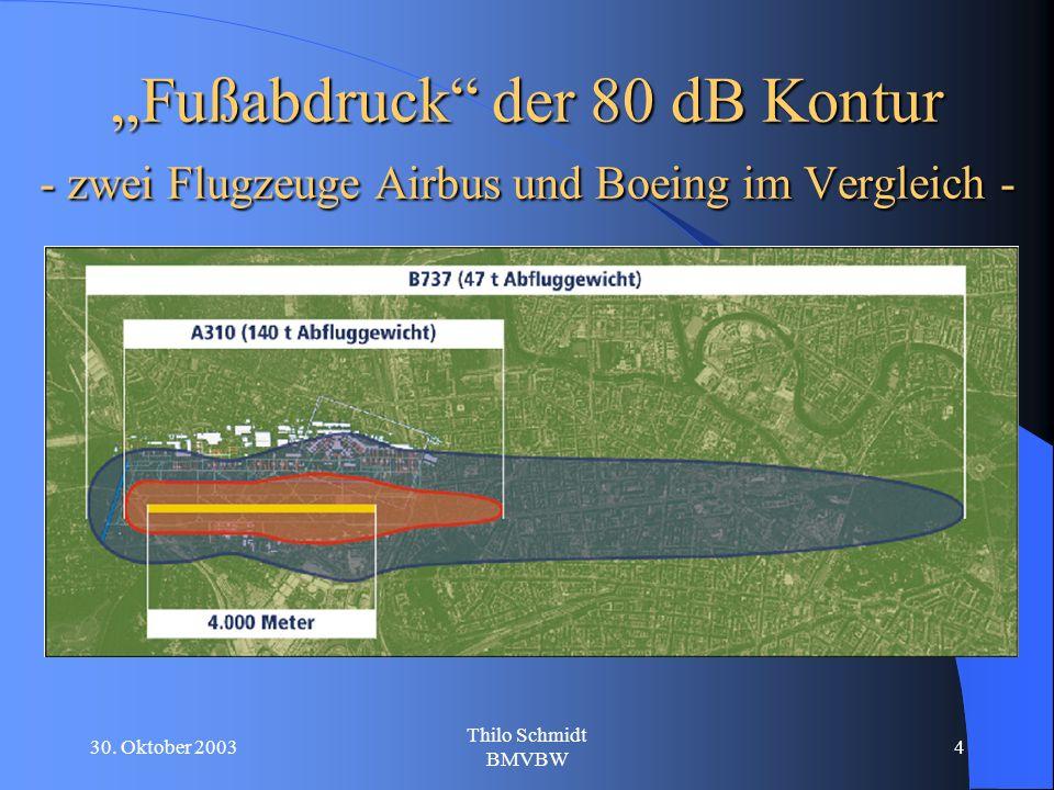 30. Oktober 2003 Thilo Schmidt BMVBW 4 Fußabdruck der 80 dB Kontur - zwei Flugzeuge Airbus und Boeing im Vergleich -
