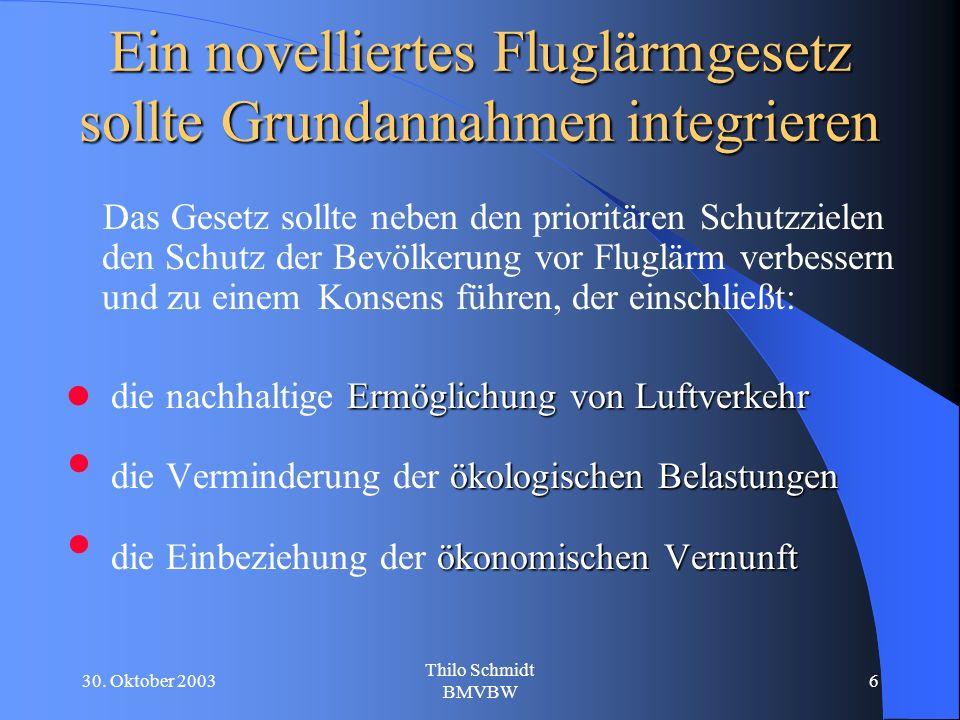 30. Oktober 2003 Thilo Schmidt BMVBW 6 Ein novelliertes Fluglärmgesetz sollte Grundannahmen integrieren Das Gesetz sollte neben den prioritären Schutz