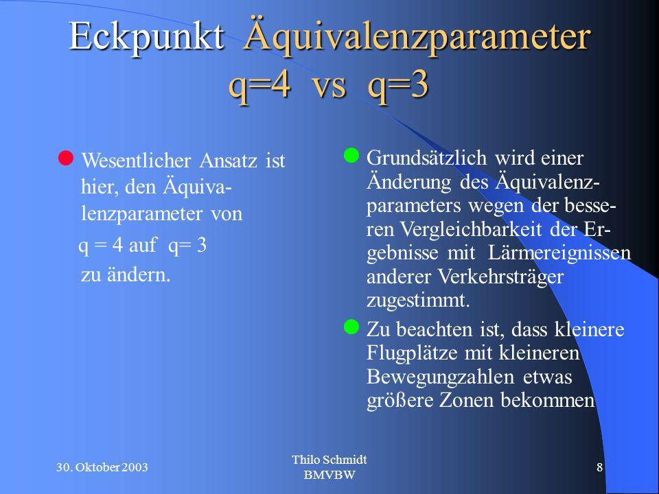 30. Oktober 2003 Thilo Schmidt BMVBW 8 Eckpunkt Äquivalenzparameter q=4 vs q=3 Wesentlicher Ansatz ist hier, den Äquiva- lenzparameter von q = 4 auf q