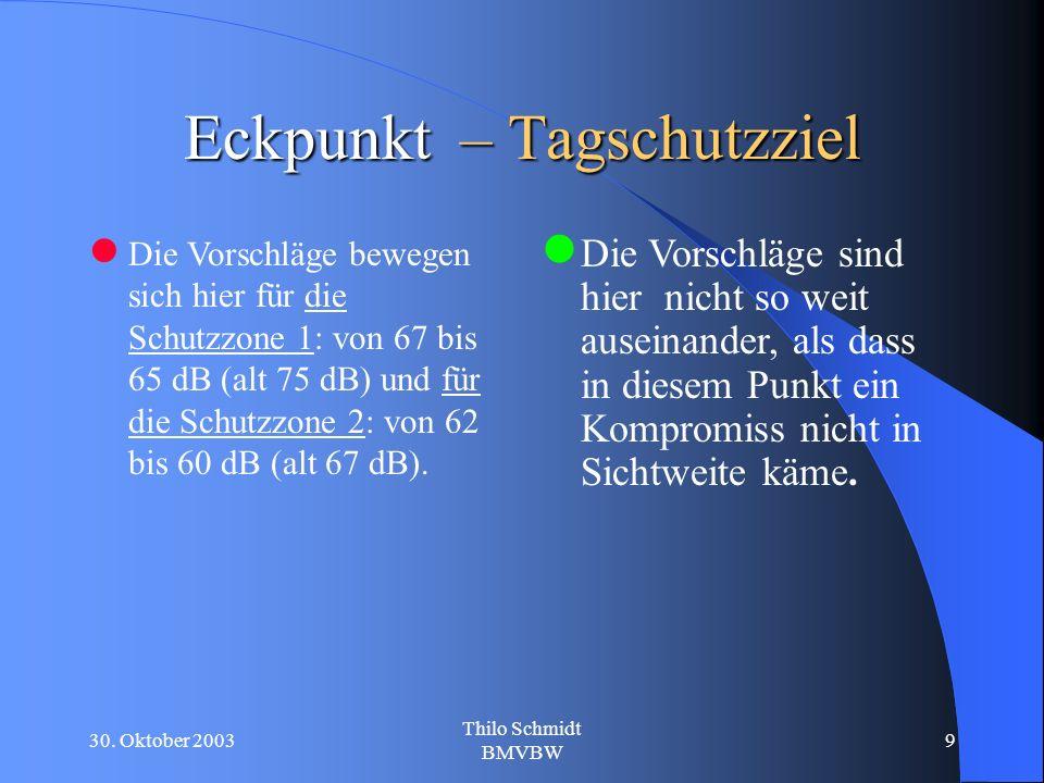 30. Oktober 2003 Thilo Schmidt BMVBW 9 Eckpunkt – Tagschutzziel Die Vorschläge bewegen sich hier für die Schutzzone 1: von 67 bis 65 dB (alt 75 dB) un