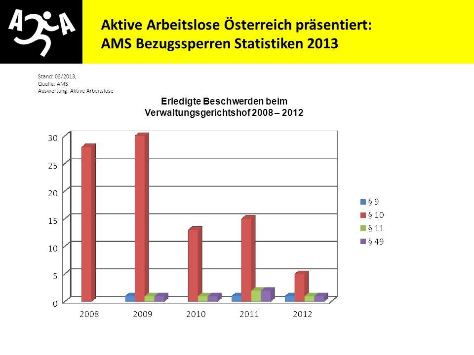 Berufungen Österreich, Erfolgsquote