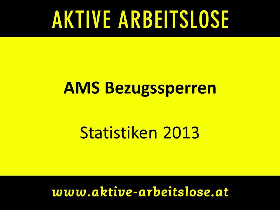 Aktive Arbeitslose Österreich präsentiert: AMS Bezugssperren Statistiken 2013